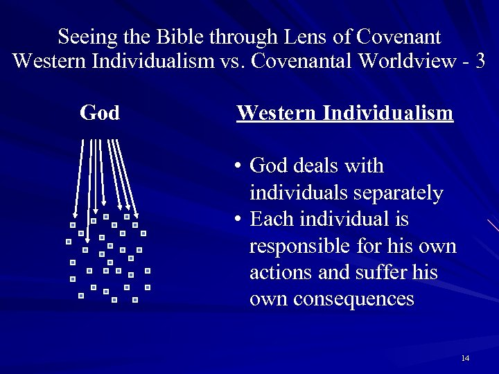 Seeing the Bible through Lens of Covenant Western Individualism vs. Covenantal Worldview - 3