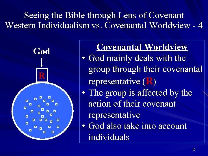 Seeing the Bible through Lens of Covenant Western Individualism vs. Covenantal Worldview - 4