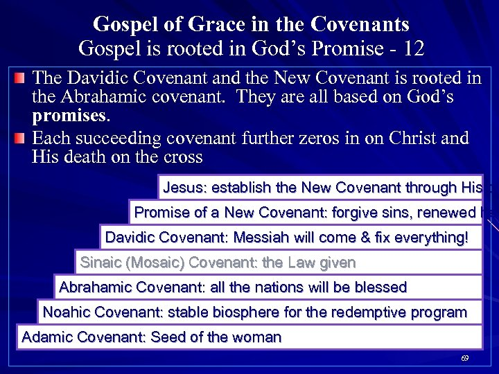 Gospel of Grace in the Covenants Gospel is rooted in God's Promise - 12