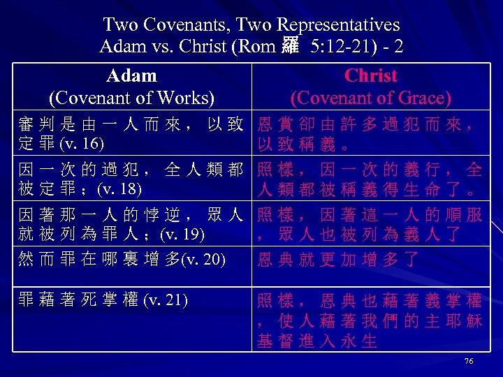 Two Covenants, Two Representatives Adam vs. Christ (Rom 羅 5: 12 -21) - 2