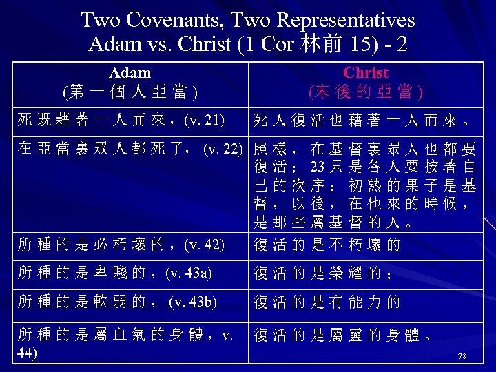 Two Covenants, Two Representatives Adam vs. Christ (1 Cor 林前 15) - 2 Adam