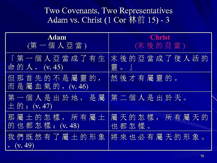 Two Covenants, Two Representatives Adam vs. Christ (1 Cor 林前 15) - 3 Adam