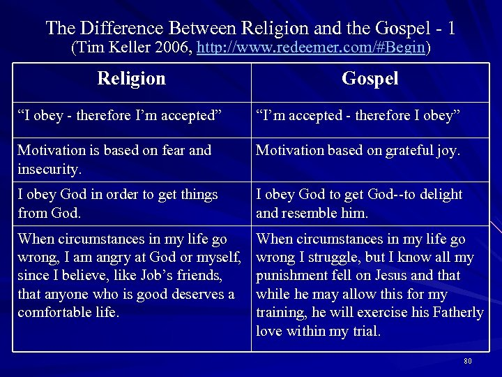 The Difference Between Religion and the Gospel - 1 (Tim Keller 2006, http: //www.