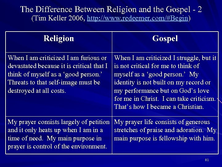The Difference Between Religion and the Gospel - 2 (Tim Keller 2006, http: //www.