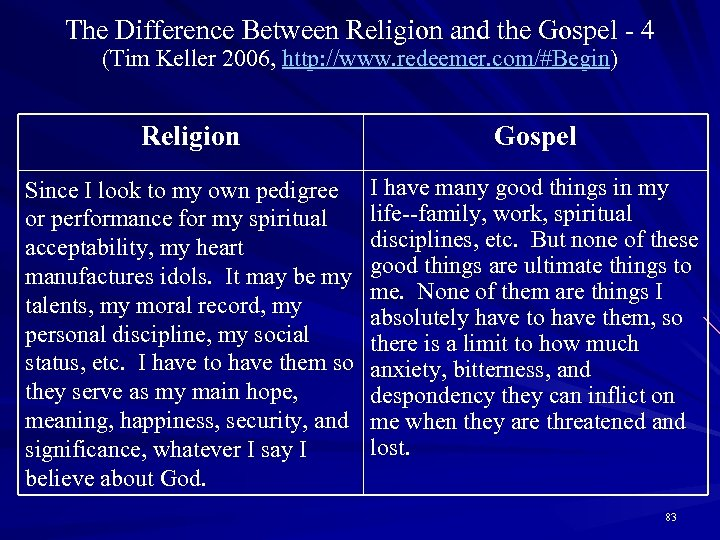 The Difference Between Religion and the Gospel - 4 (Tim Keller 2006, http: //www.