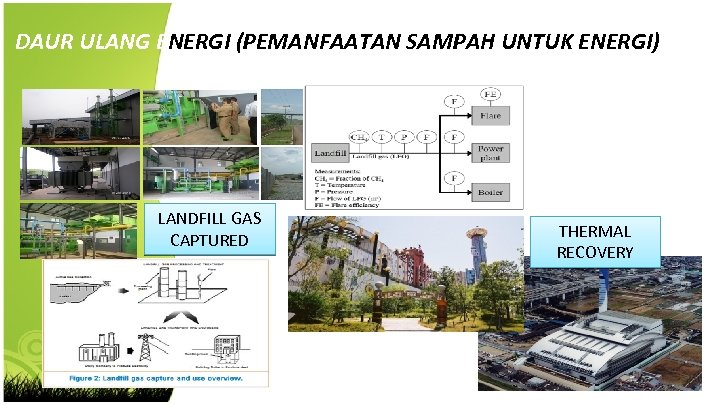 DAUR ULANG ENERGI (PEMANFAATAN SAMPAH UNTUK ENERGI) LANDFILL GAS CAPTURED THERMAL RECOVERY