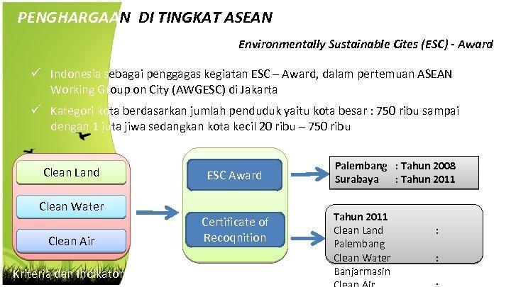 PENGHARGAAN DI TINGKAT ASEAN Environmentally Sustainable Cites (ESC) - Award ü Indonesia sebagai penggagas