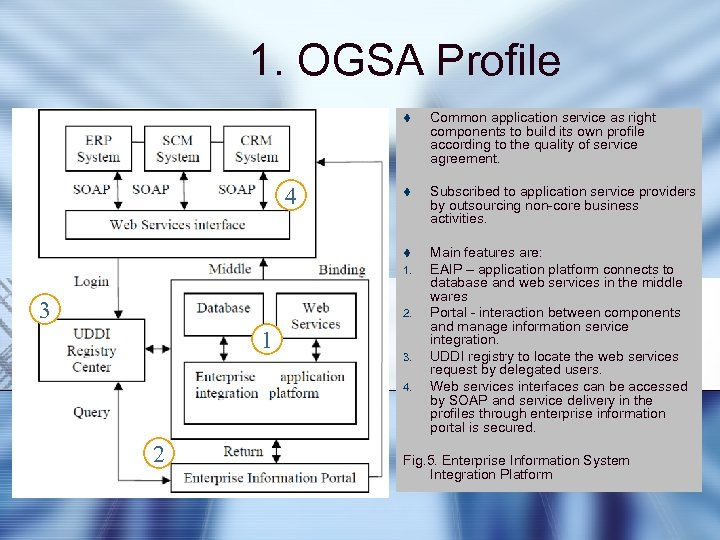 1. OGSA Profile t t Subscribed to application service providers by outsourcing non-core business