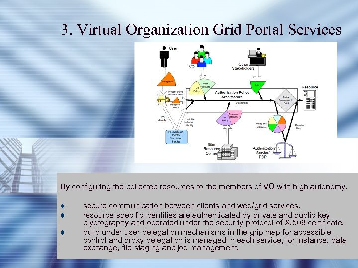 3. Virtual Organization Grid Portal Services By configuring the collected resources to the members