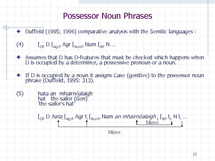 Possessor Noun Phrases Duffield (1995; 1996) comparative analysis with the Semitic languages : (4)