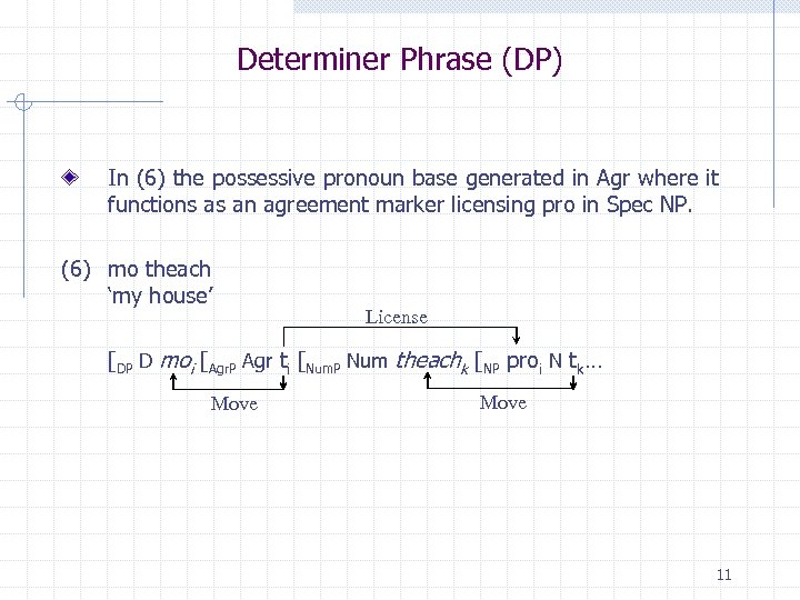 Determiner Phrase (DP) In (6) the possessive pronoun base generated in Agr where it