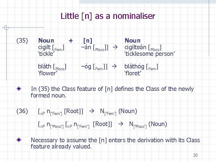 Little [n] as a nominaliser (35) Noun + cigilt [Fem] 'tickle' [n] Noun –án