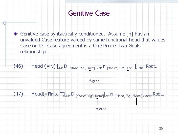 Genitive Case Genitive case syntactically conditioned. Assume [n] has an unvalued Case feature valued