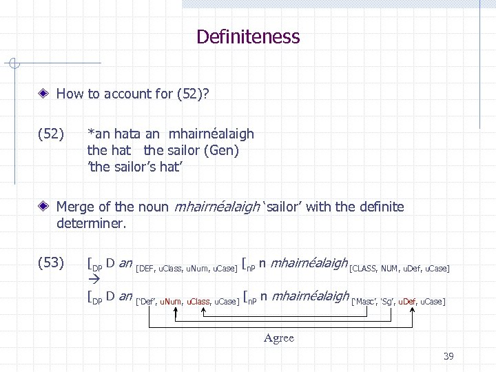 Definiteness How to account for (52)? (52) *an hata an mhairnéalaigh the hat the