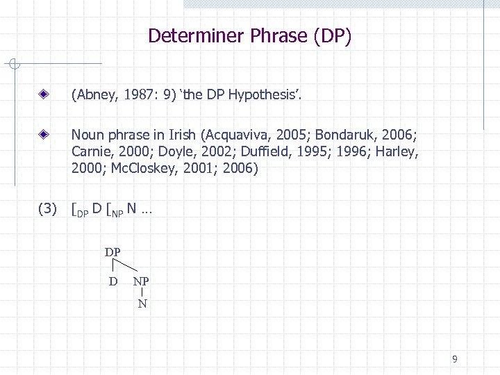 Determiner Phrase (DP) (Abney, 1987: 9) 'the DP Hypothesis'. Noun phrase in Irish (Acquaviva,