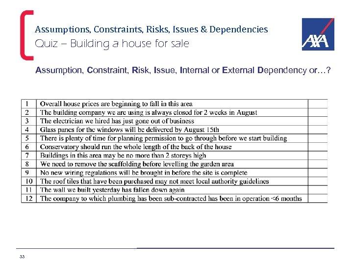Assumptions, Constraints, Risks, Issues & Dependencies Quiz – Building a house for sale Assumption,