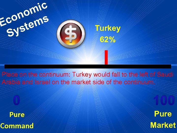 ic om on ms Ec te ys S Turkey 62% Place on the continuum: