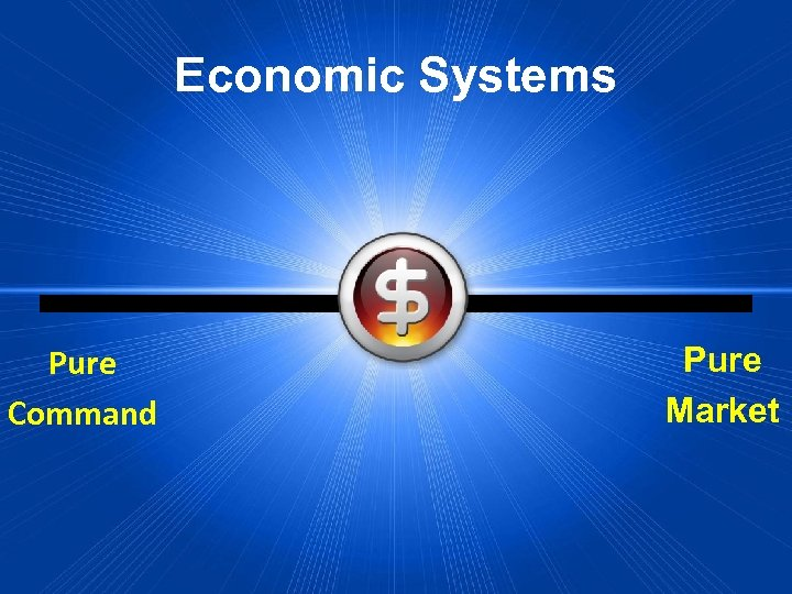 Economic Systems Pure Command Pure Market