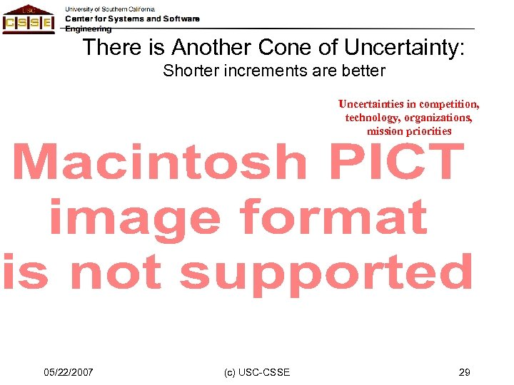 There is Another Cone of Uncertainty: Shorter increments are better Uncertainties in competition, technology,