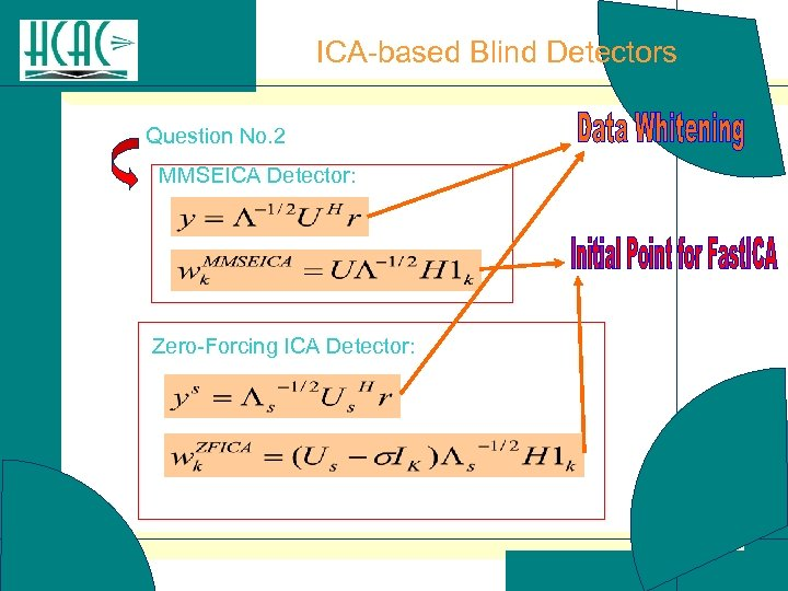 ICA-based Blind Detectors Question No. 2 MMSEICA Detector: Zero-Forcing ICA Detector: