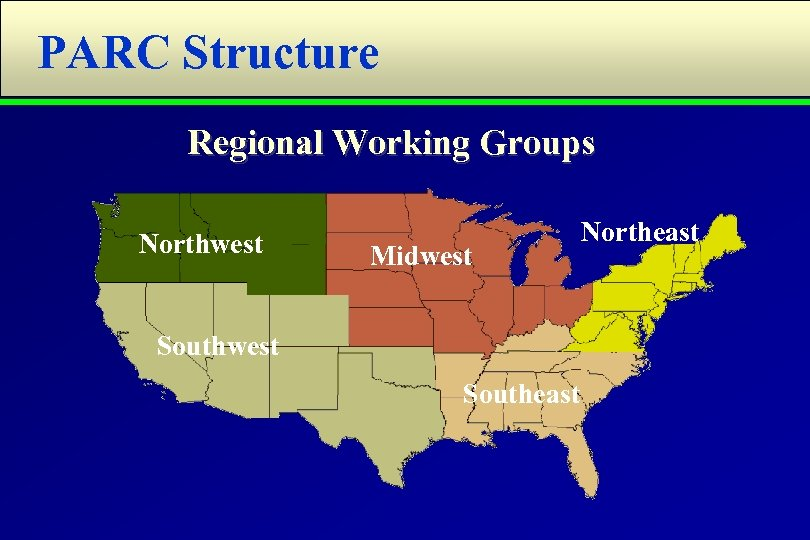 PARC Structure Regional Working Groups Northwest Midwest Southeast Northeast