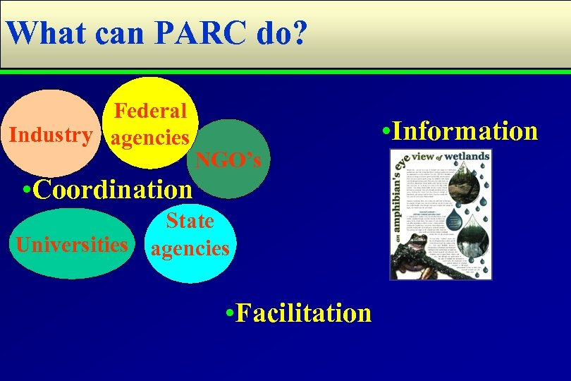 What can PARC do? Federal Industry agencies • Information NGO's • Coordination State Universities