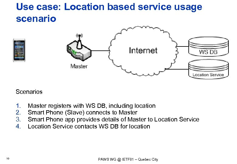 Use case: Location based service usage scenario Scenarios 1. 2. 3. 4. 10 Master