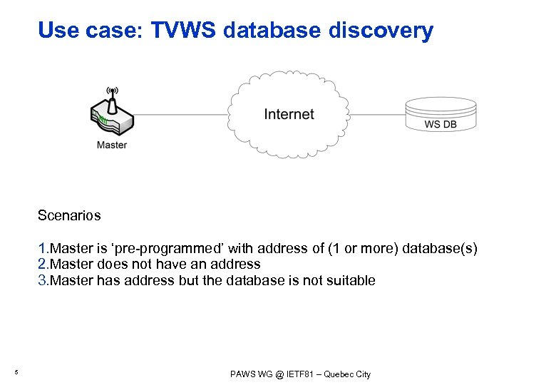 Use case: TVWS database discovery Scenarios 1. Master is 'pre-programmed' with address of (1