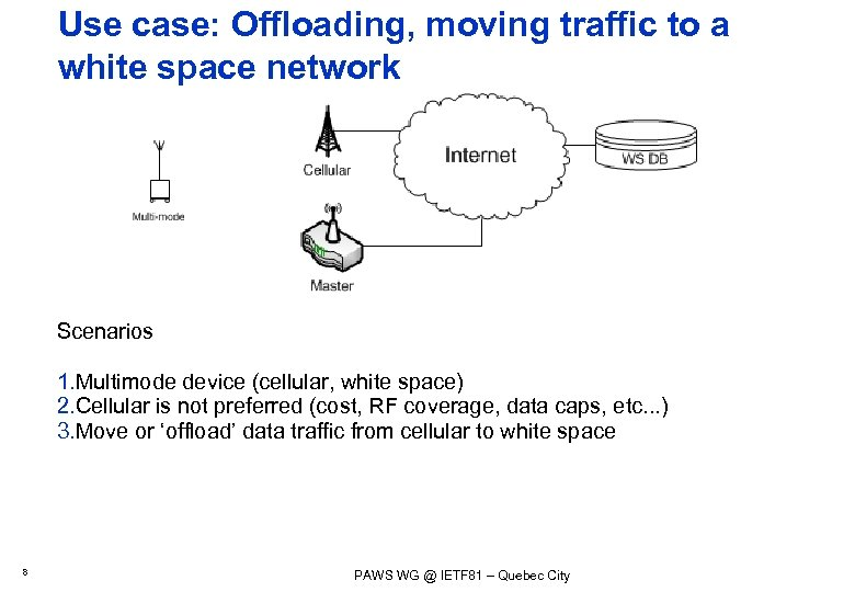 Use case: Offloading, moving traffic to a white space network Scenarios 1. Multimode device