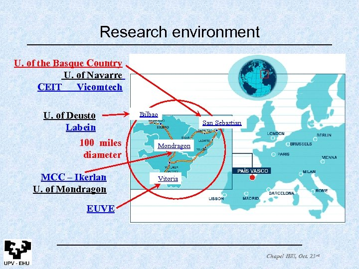 Research environment U. of the Basque Country U. of Navarre CEIT Vicomtech U. of