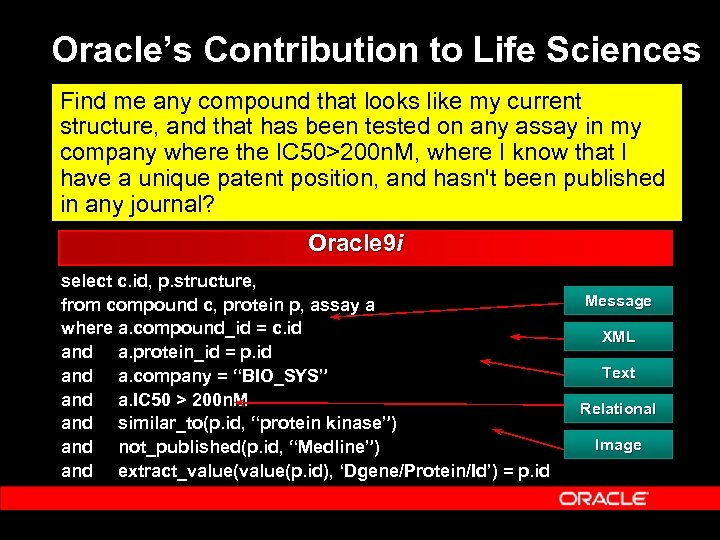 Oracle's Contribution to Life Sciences Find me any compound that looks like my current
