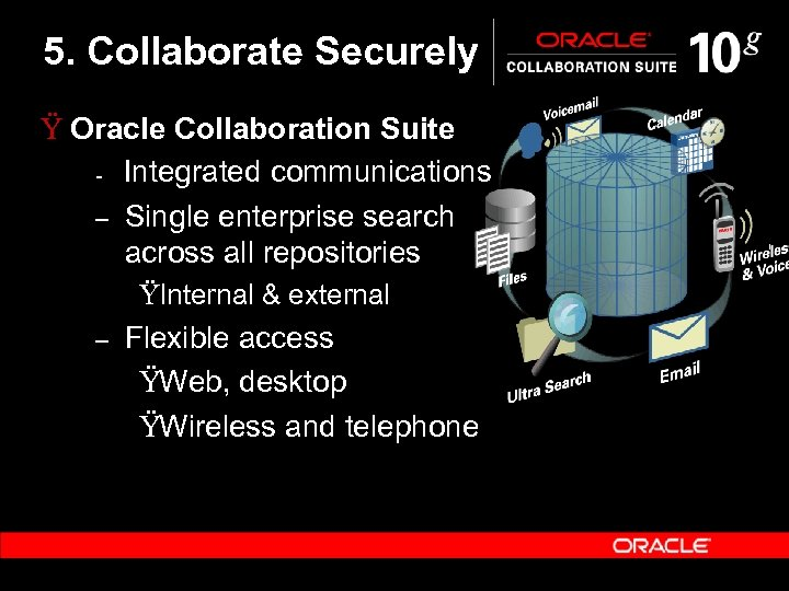 5. Collaborate Securely Ÿ Oracle Collaboration Suite - Integrated communications – Single enterprise search