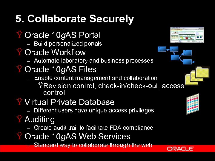 5. Collaborate Securely Ÿ Oracle 10 g. AS Portal – Build personalized portals Ÿ