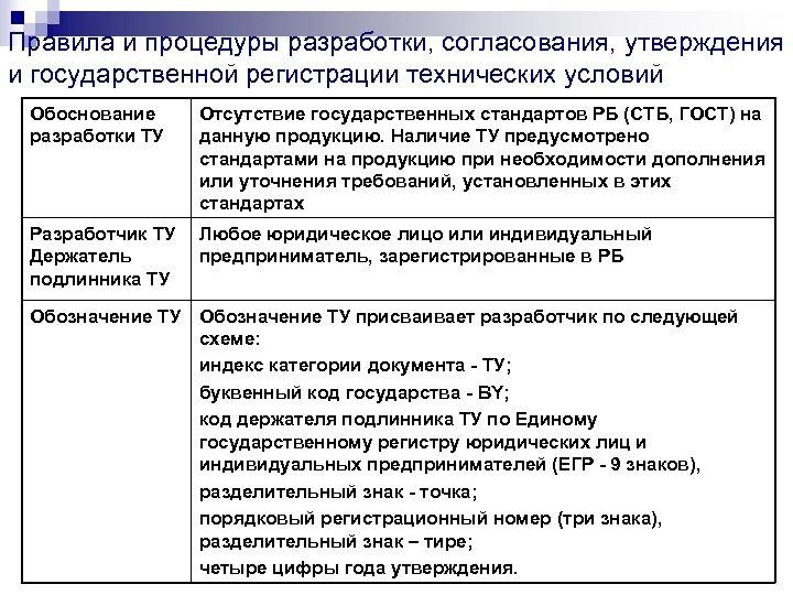 Правила и процедуры разработки, согласования, утверждения и государственной регистрации технических условий Обоснование разработки ТУ