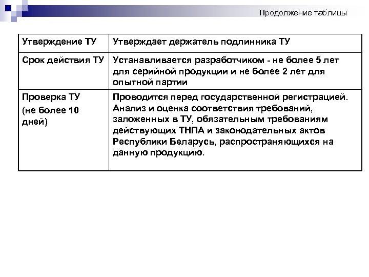 Продолжение таблицы Утверждение ТУ Утверждает держатель подлинника ТУ Срок действия ТУ Устанавливается разработчиком -