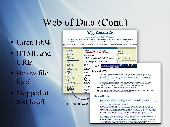 Web of Data (Cont. ) § Circa 1994 § HTML and URIs § Below