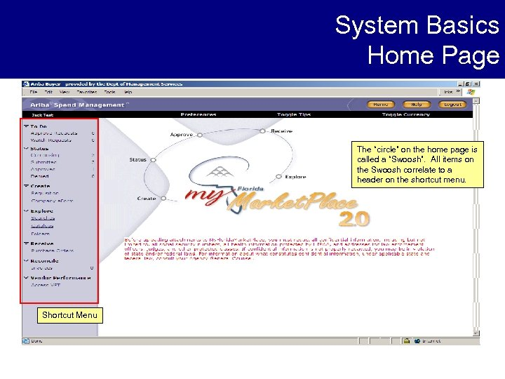 "System Basics Home Page The ""circle"" on the home page is called a ""Swoosh""."