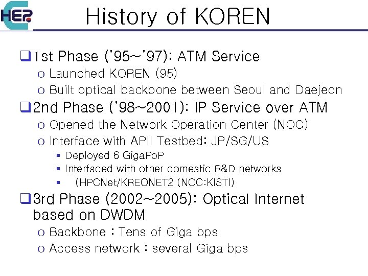 History of KOREN q 1 st Phase (' 95~' 97): ATM Service o Launched