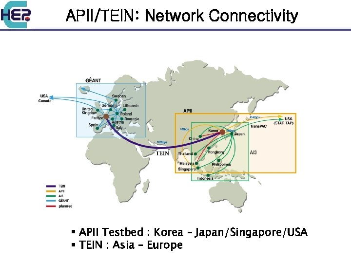 APII/TEIN: Network Connectivity § APII Testbed : Korea – Japan/Singapore/USA § TEIN : Asia