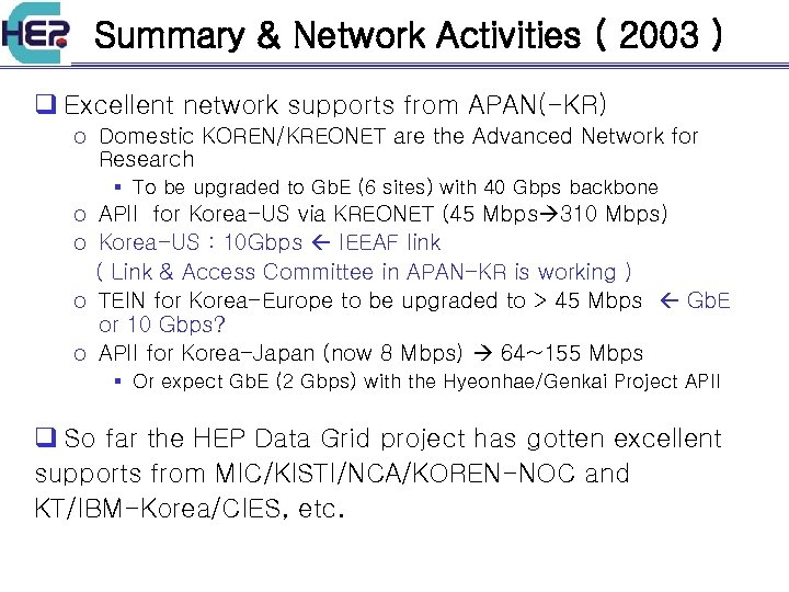 Summary & Network Activities ( 2003 ) q Excellent network supports from APAN(-KR) o