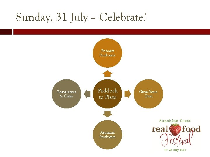 Sunday, 31 July – Celebrate! Primary Producers Restaurants & Cafes Paddock to Plate Artisanal
