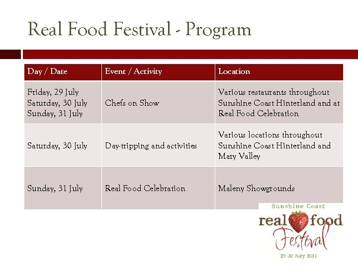 Real Food Festival - Program Day / Date Event / Activity Location Chefs on