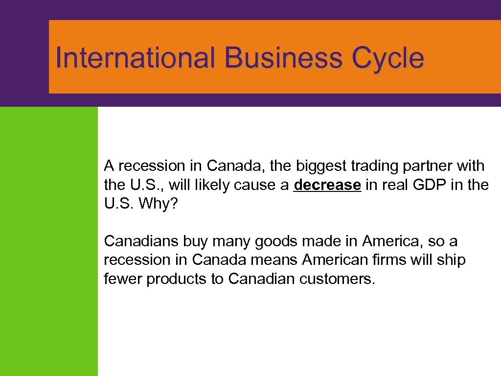 International Business Cycle A recession in Canada, the biggest trading partner with the