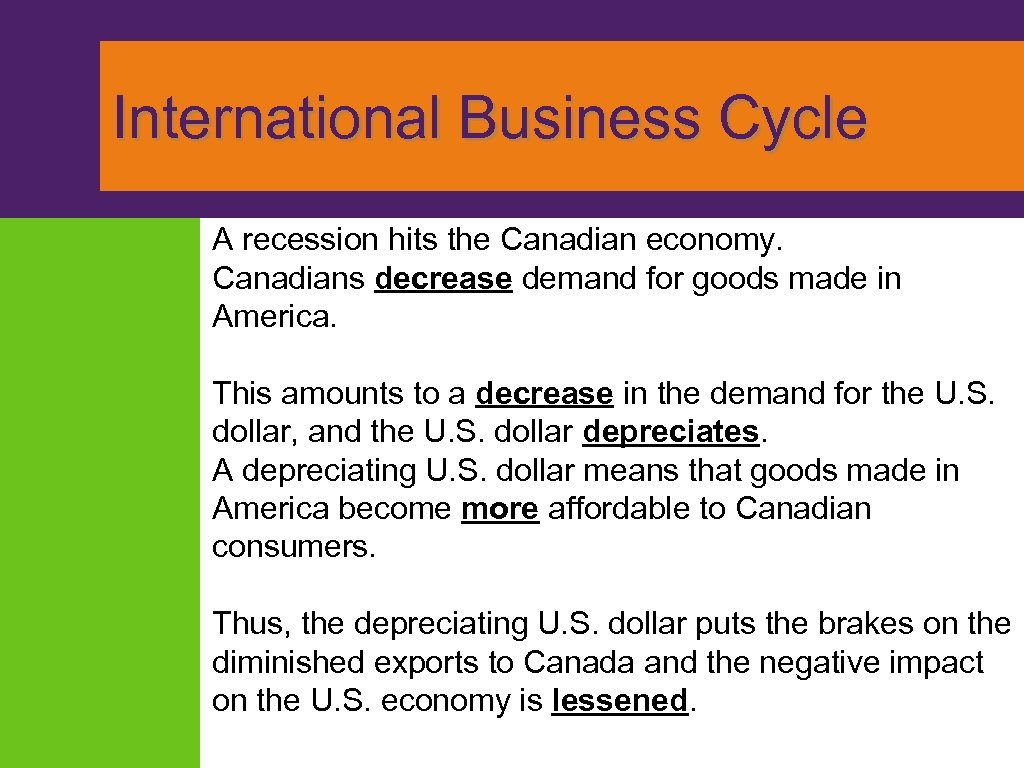 International Business Cycle A recession hits the Canadian economy. Canadians decrease demand for