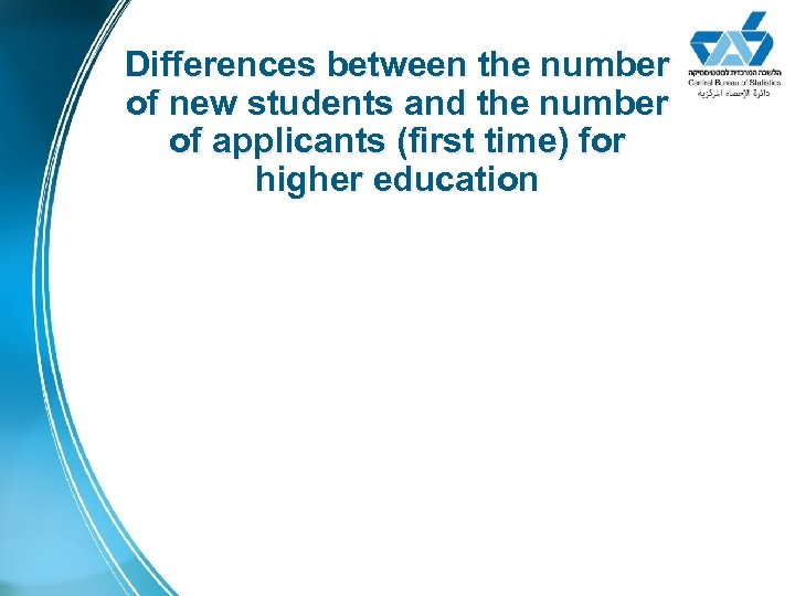 Differences between the number of new students and the number of applicants (first time)