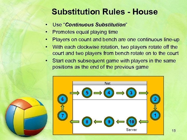 """Substitution Rules - House • • Use """"Continuous Substitution"""" Promotes equal playing time Players"""