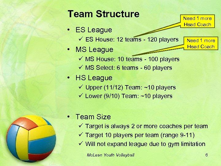 Team Structure • ES League ü ES House: 12 teams - 120 players •