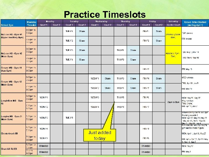 Practice Timeslots Just added today Mc. Lean Youth Volleyball 9
