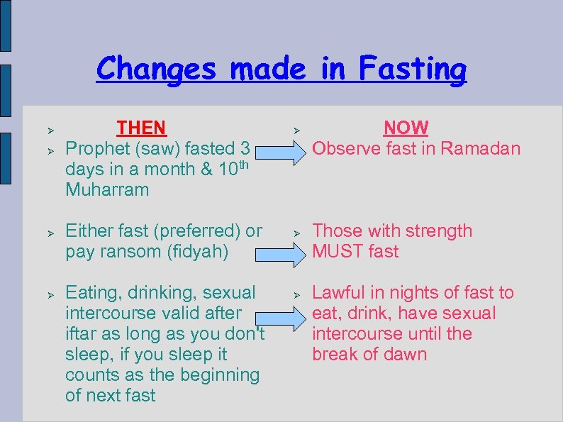 Changes made in Fasting THEN Prophet (saw) fasted 3 days in a month &