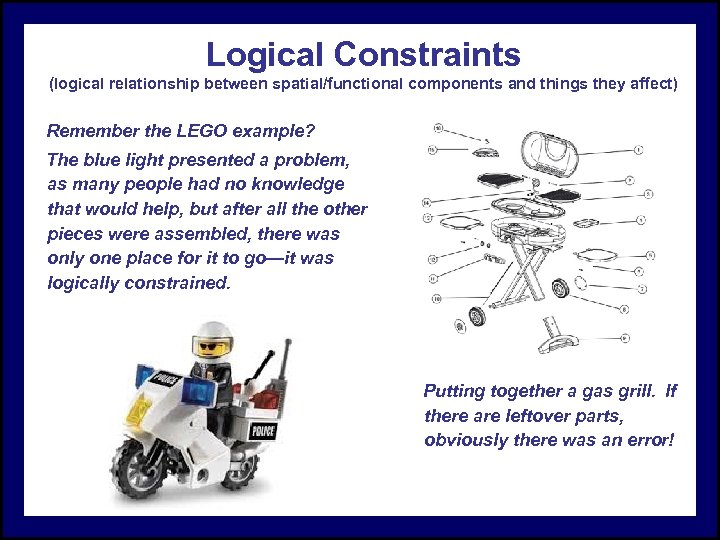 Logical Constraints (logical relationship between spatial/functional components and things they affect) Remember the LEGO
